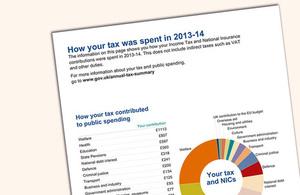 Example of tax summary