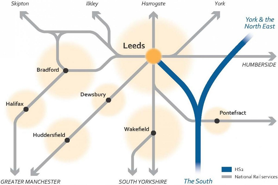 Yorkshire connectivity map