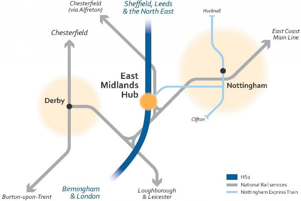 Proposed East Midlands connectivity map