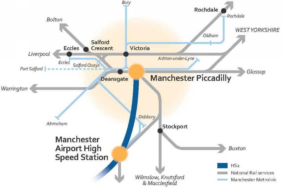 Manchester connectivity map