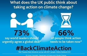 Back Climate Action hashtag