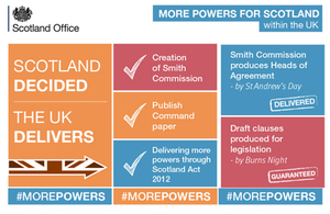 smith commission infographic