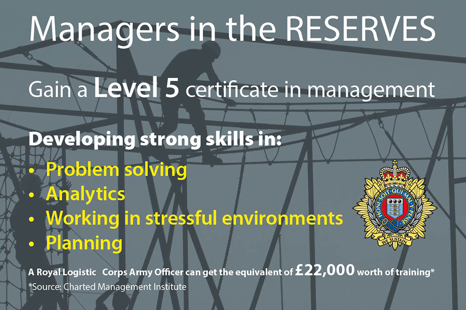 Infographic showing showing the management skills a reservist can develop