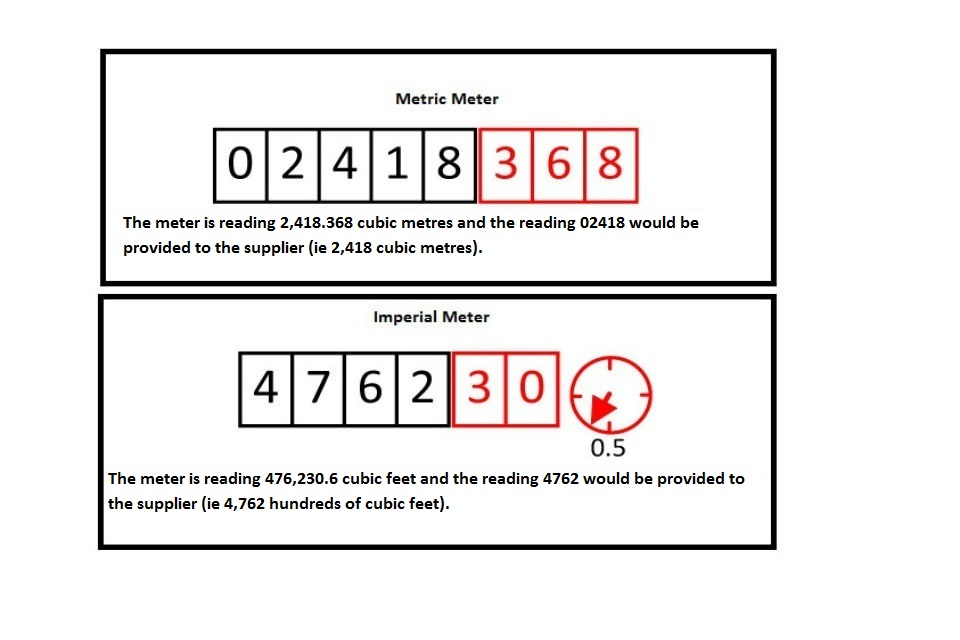 Gas meter readings and bill calculation - GOV UK