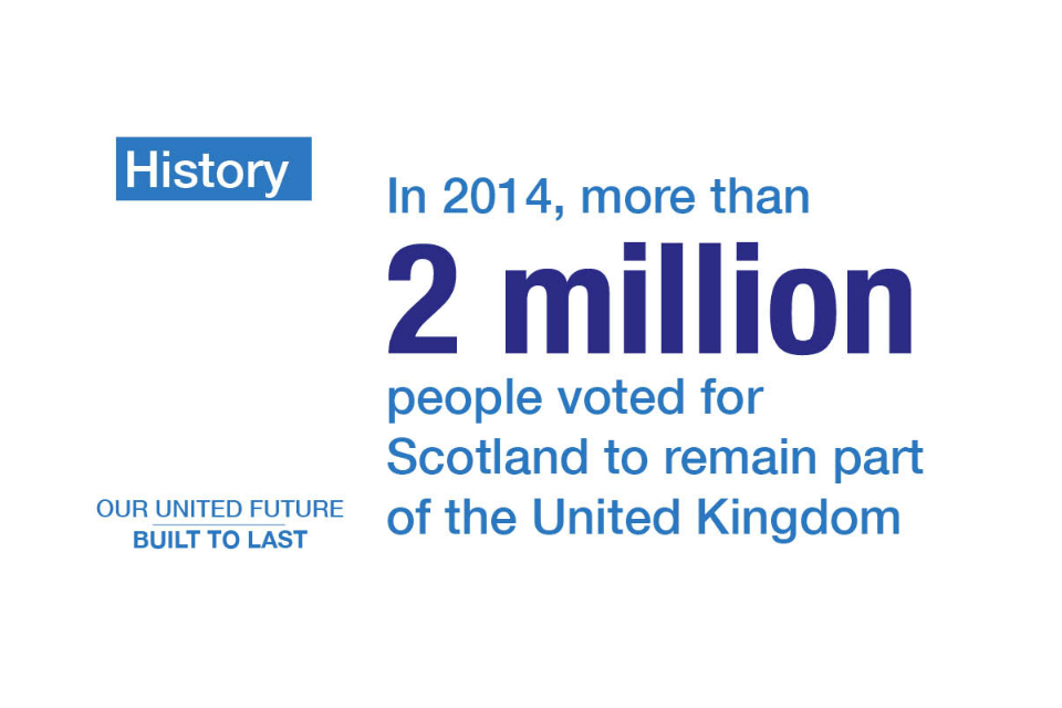 In 2014, more than 2 million people voted for Scotland to remain part of the United Kingdom