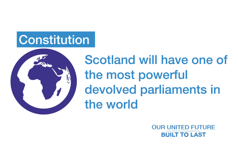 Scotland will have one of the most powerful devolved parliaments in the world