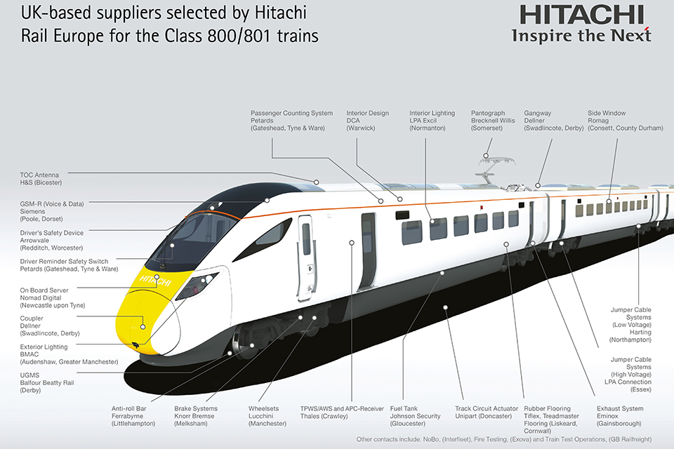 Class 800 train infographic.