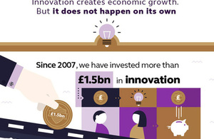 Innovate UK infographic