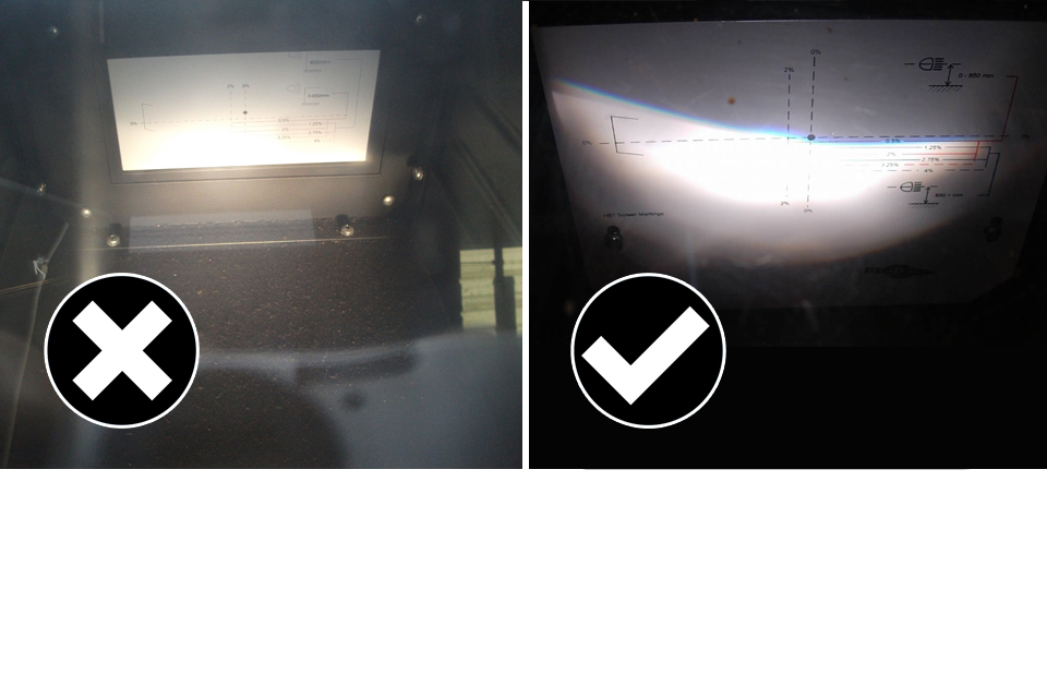 Example of a correct and incorrect head lamp output.