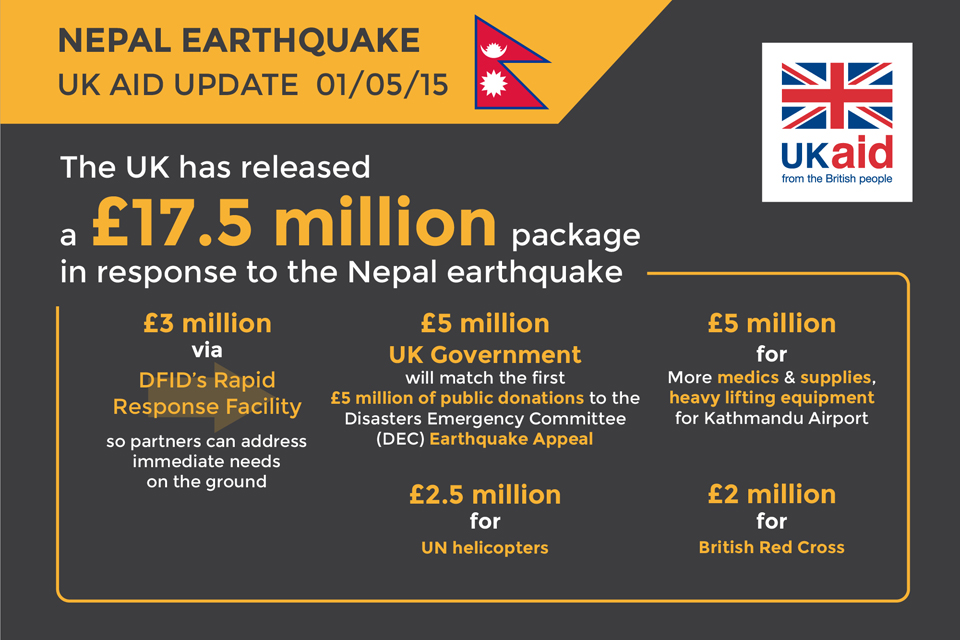Infographic: UK's response to the Nepal earthquake