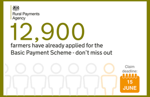 Infographic image showing the number of farmers who have applied for the Basic Payment Scheme so far