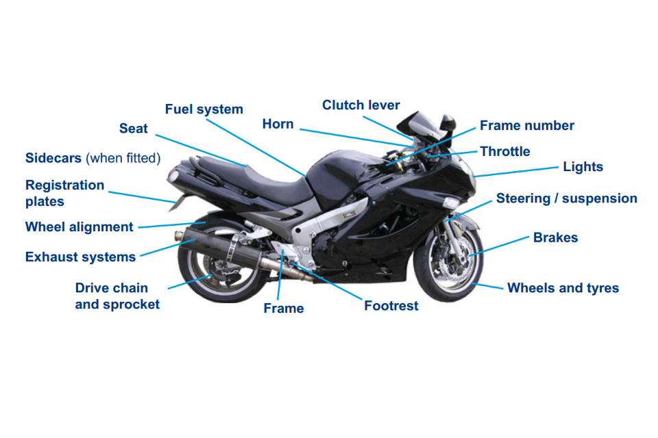 Diagram of a motorcycle showing what's included in the MOT