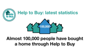 Graphic showing the number of people that have bought a home through Help to Buy