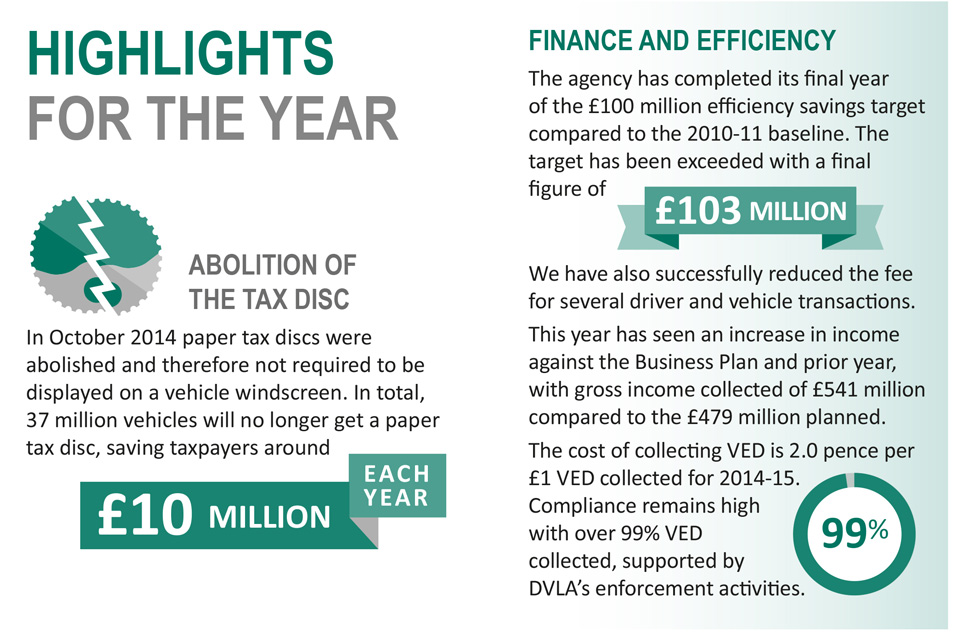 dvla business plan 2014-15