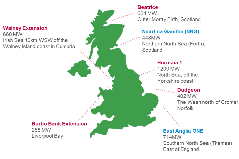 UK Offshore Wind Opportunities for trade and investment  GOVUK