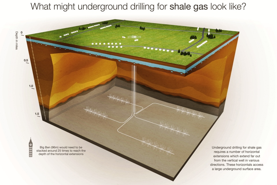 Infographic: What underground drilling looks like (3D model)