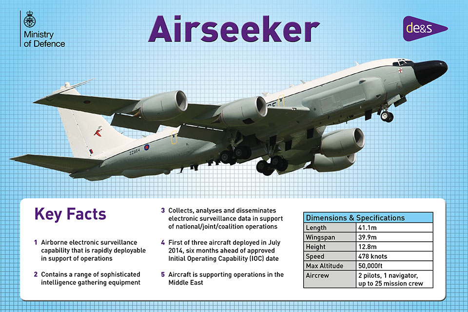 RAF Airseeker Rivet Joint infographic