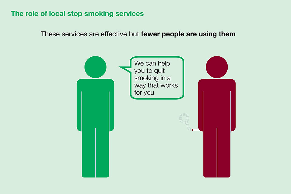 The role of local stop smoking services