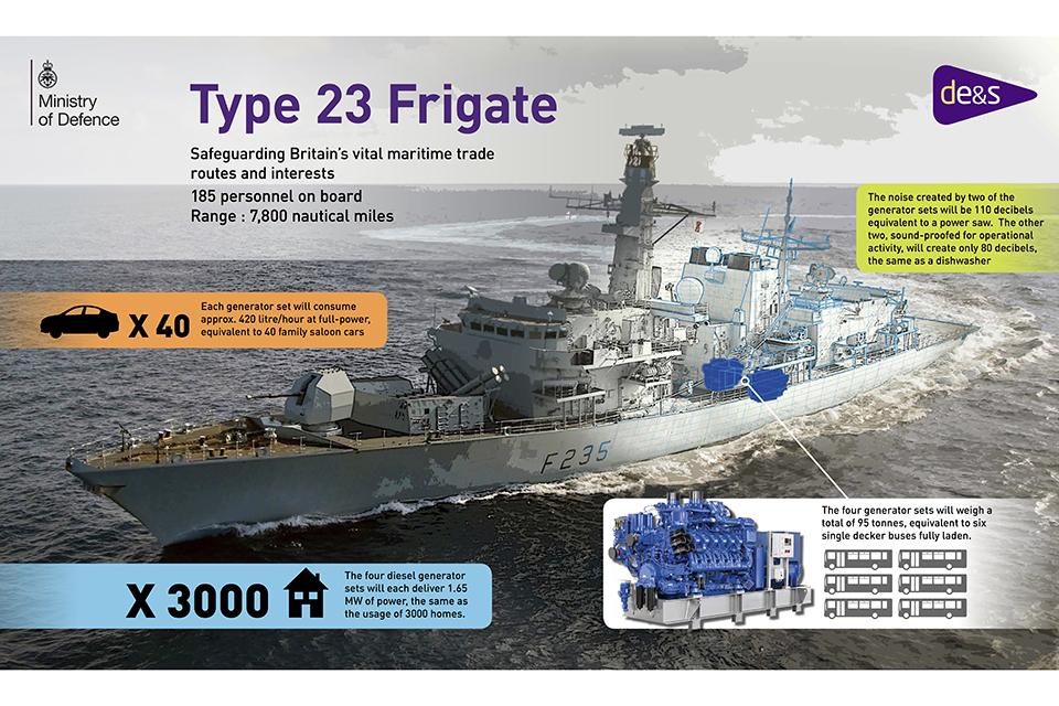 Type 23 infographic