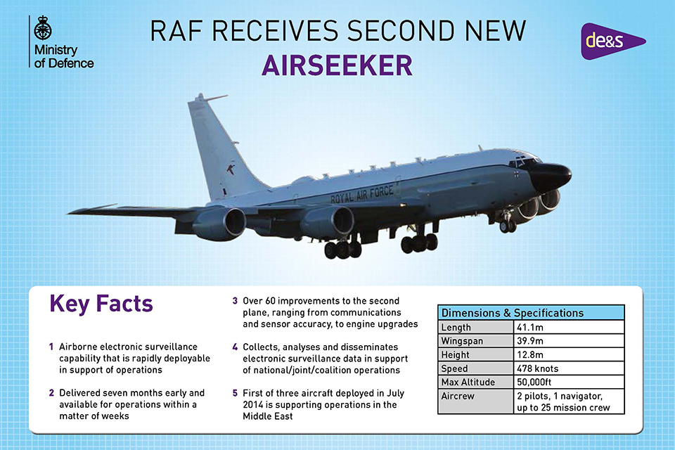 Airseeker infographic