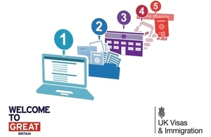A UK visa is just five steps away