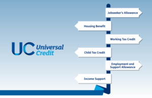 Universal Credit sign post