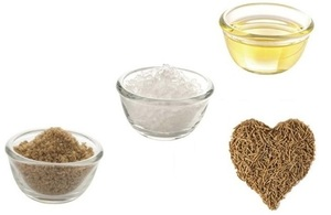 A picture showing fat, salt, sugar and fibre