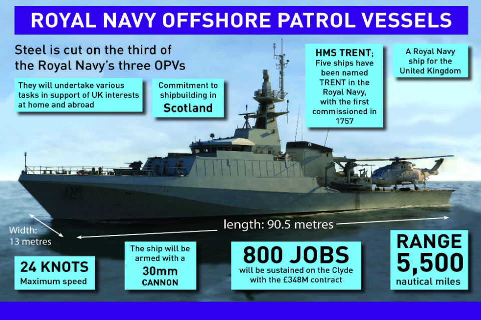 OPV Infographic