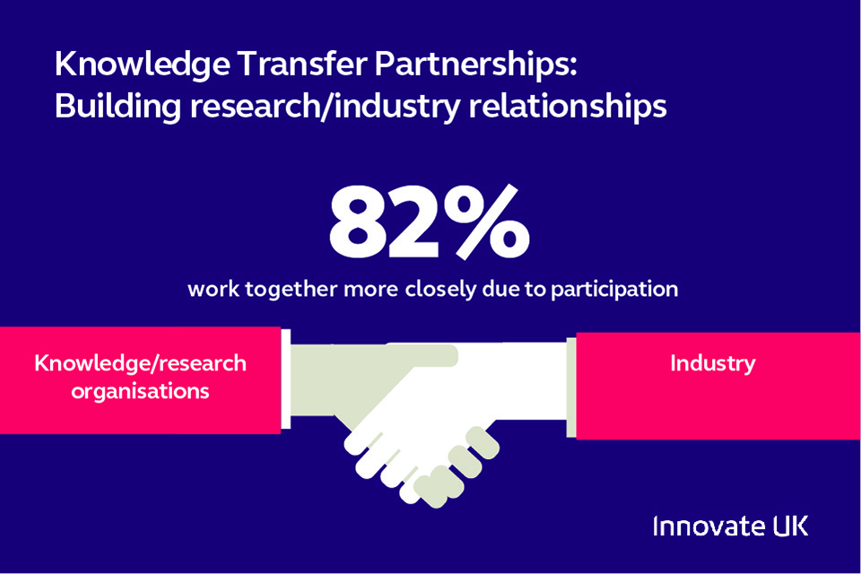 KTP partnerships infographic