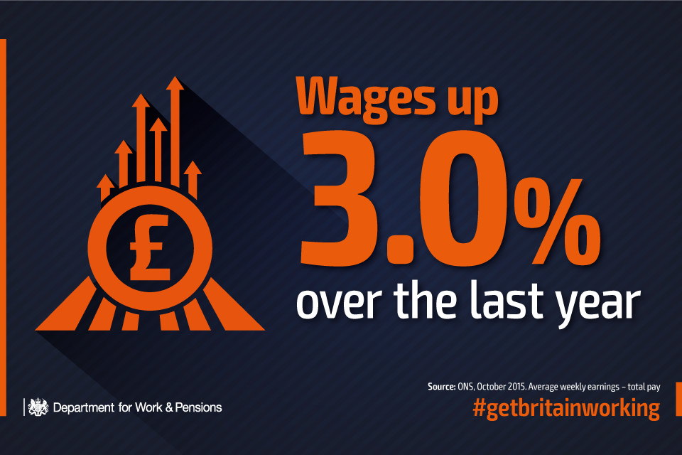 Wages up 3% over the last year