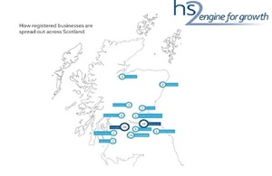 Scotland Supply Chain