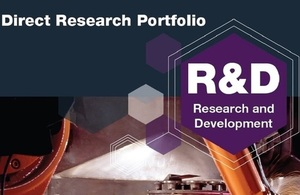 Direct research portfolio