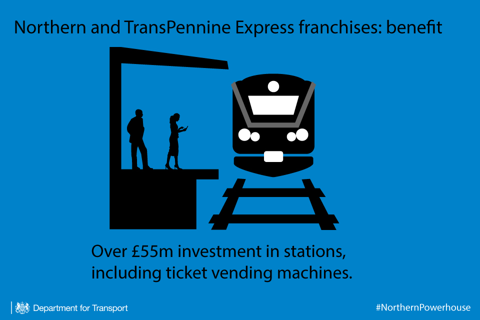 Northern and TransPennine Express franchises investment in stations infographic.