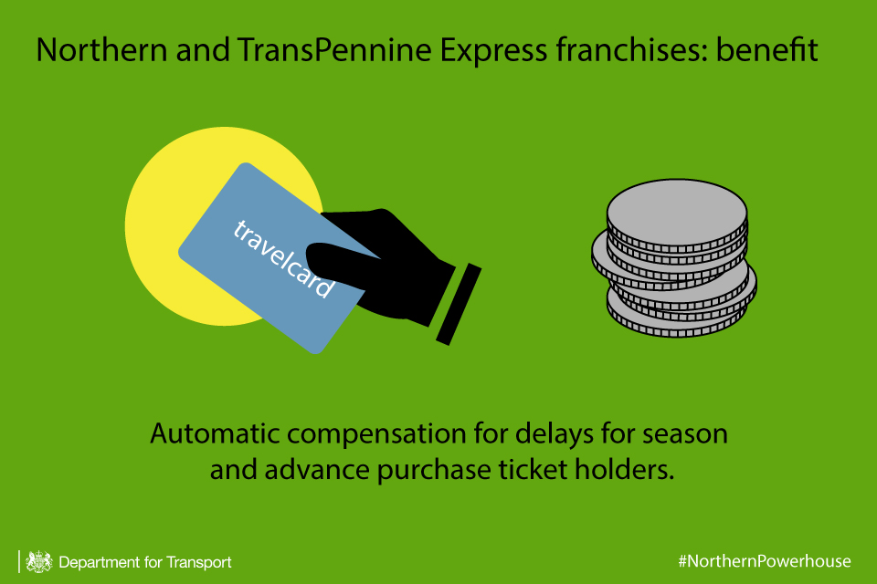 Northern and TransPennine Express franchises automatic compensation for delays infographic.