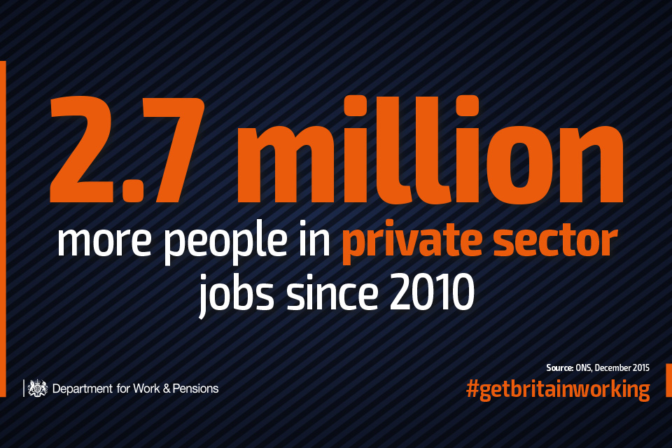 2.7 million more in private sector jobs since 2010