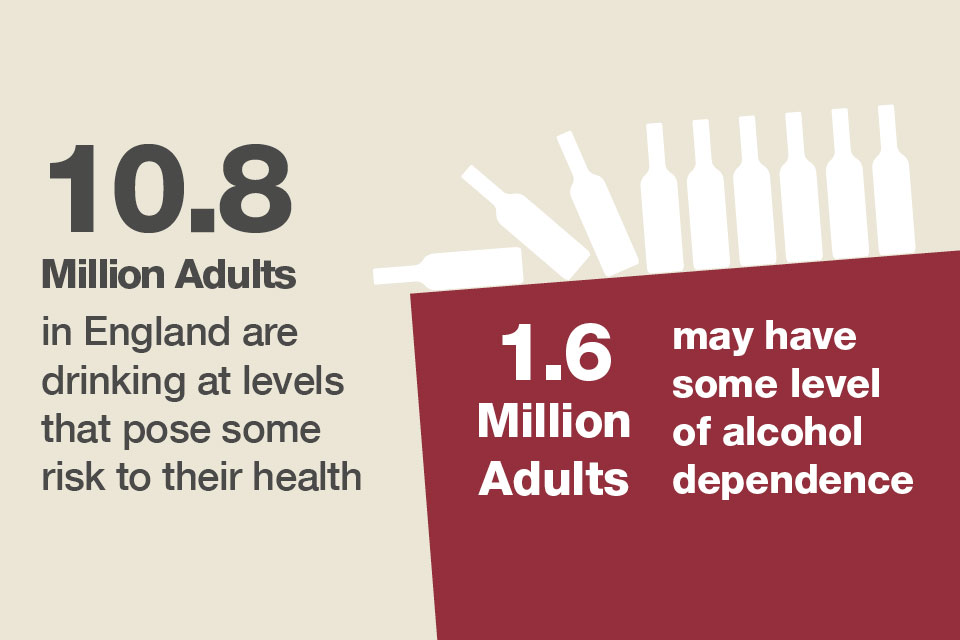 10.8 milllion adults in England are driniking at high levels