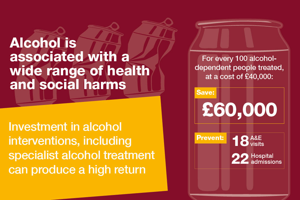 Alcohol is associated with a wide range of health and social harms