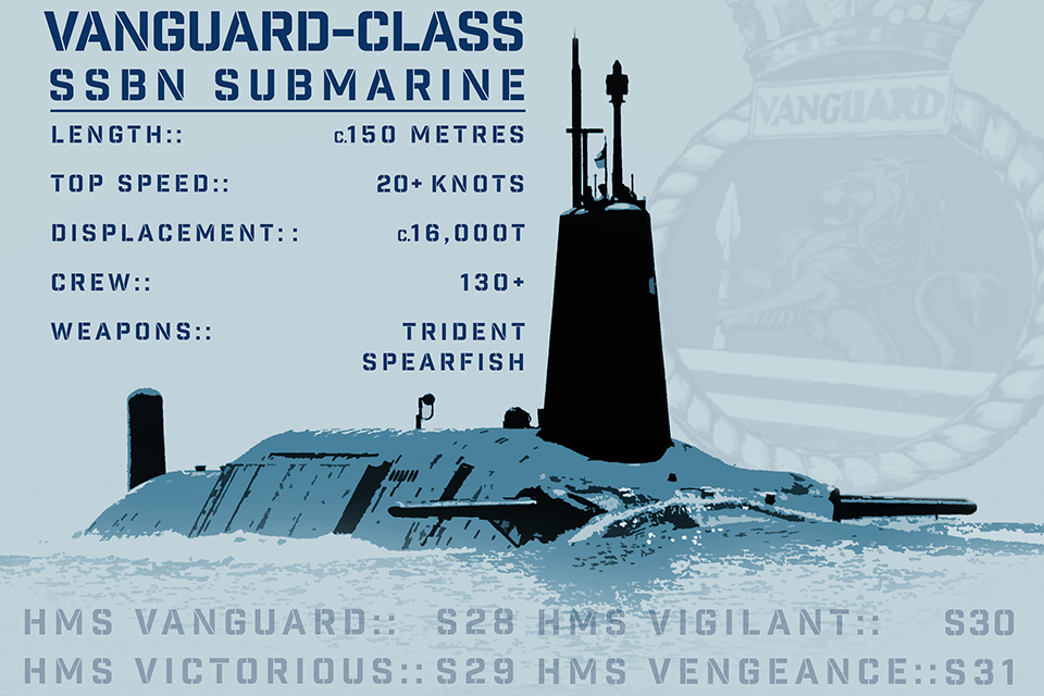 Vanguard Submarine infographic. Crown Copyright.