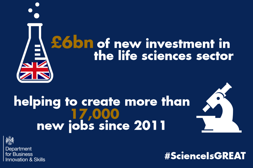 Infographic: £6 billion of new investment in the life sciences sector, helping to create more than 17,000 jobs since 2011 #ScienceIsGREAT