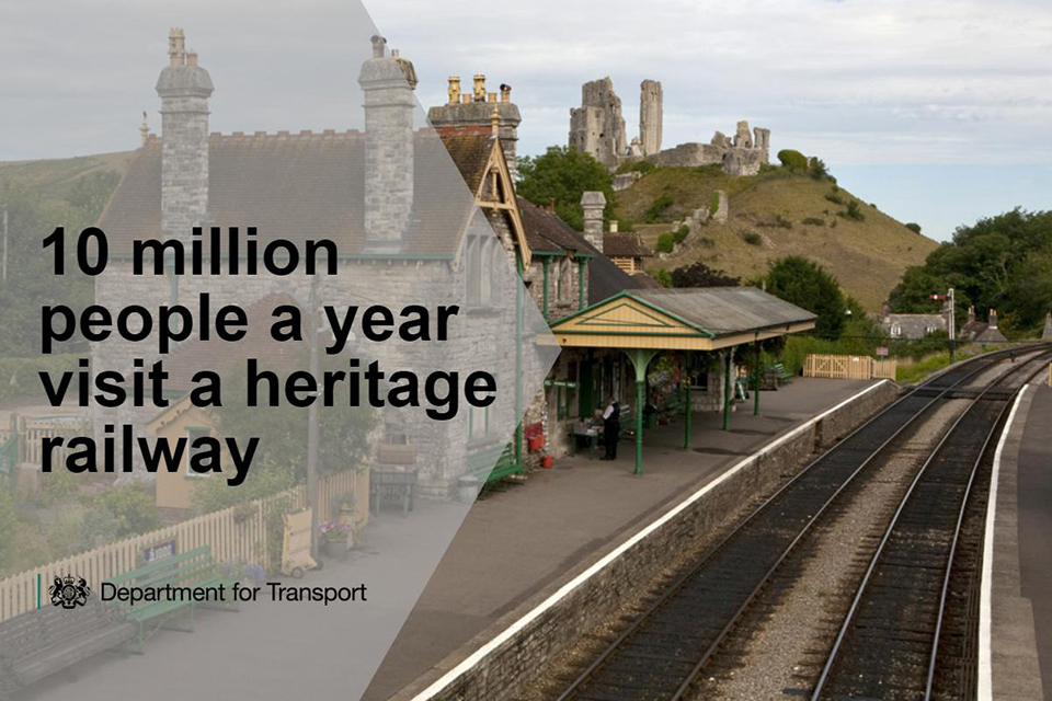 Ten million people a year visit a heritage railway.