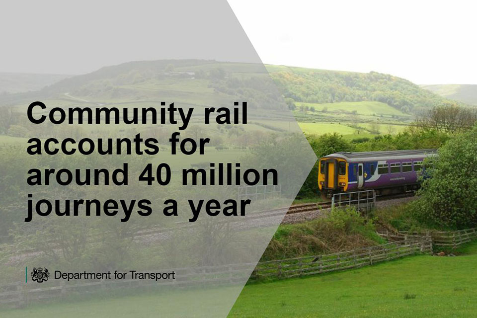 Community rail accounts for around 40 million journeys a year.