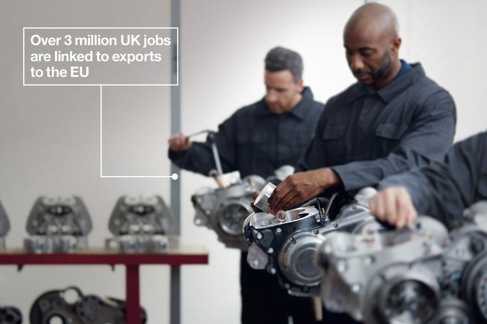 Men working on machinery. Text on image reads: Over 3 million UK jobs are linked to exports to the EU