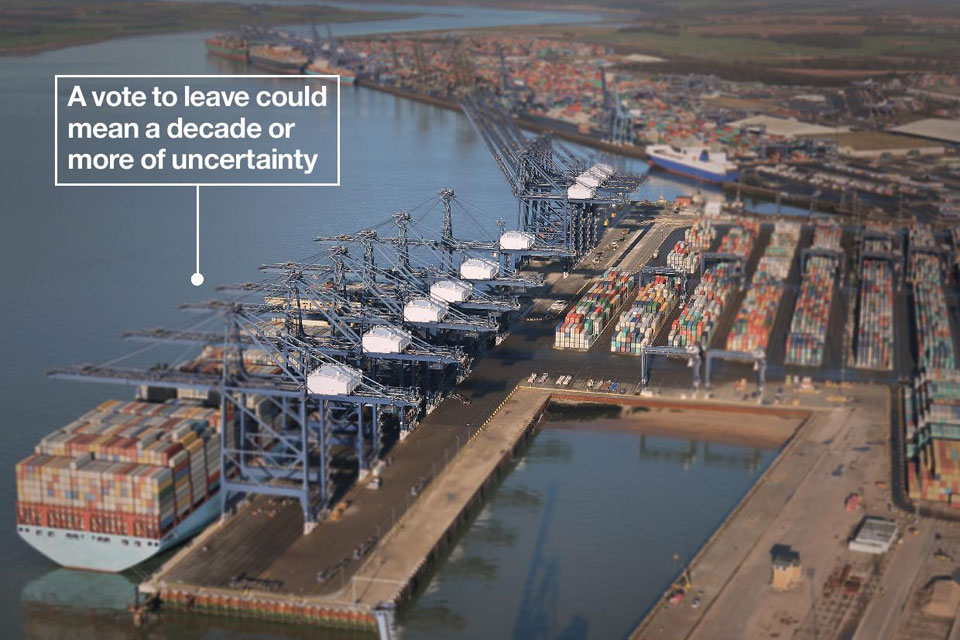 Image of container port. Text on image reads: A vote to leave could mean a decade or more of uncertainity