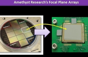 Amethyst Research's focal plane arrays.