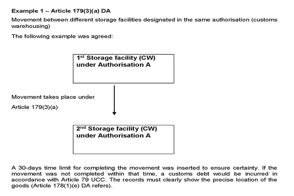 Example 1 - Article 179(3)(a) DA