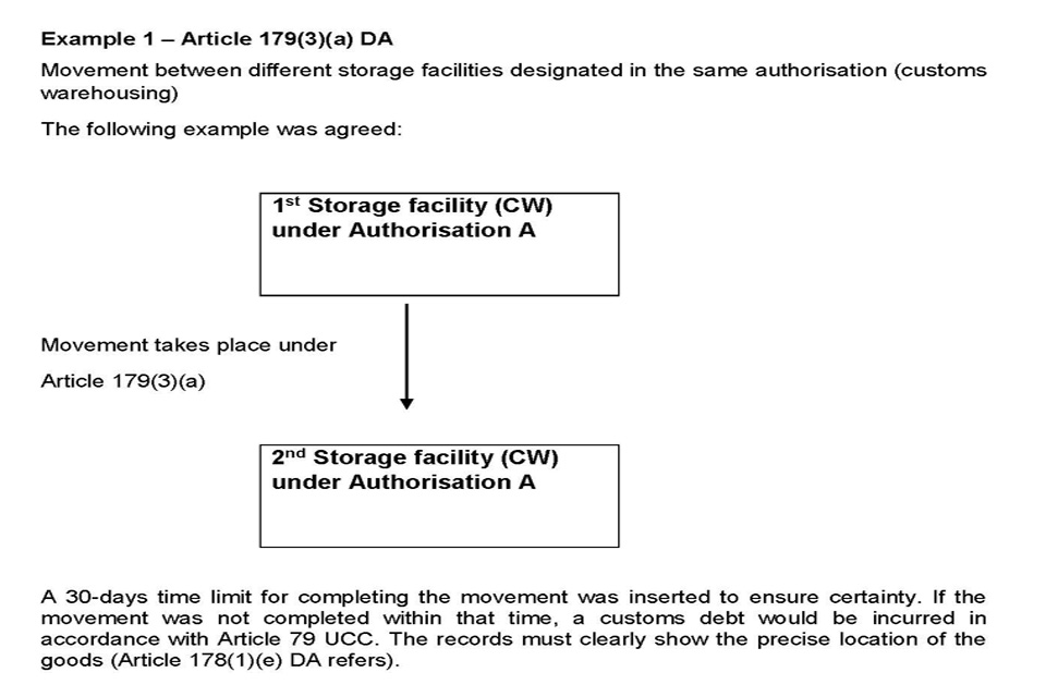 Notice 3001: Customs Special Procedures for the Union Customs Code