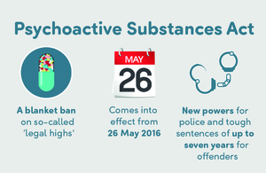 Psychoactive Substances Act will come into force on 26 May 2016.