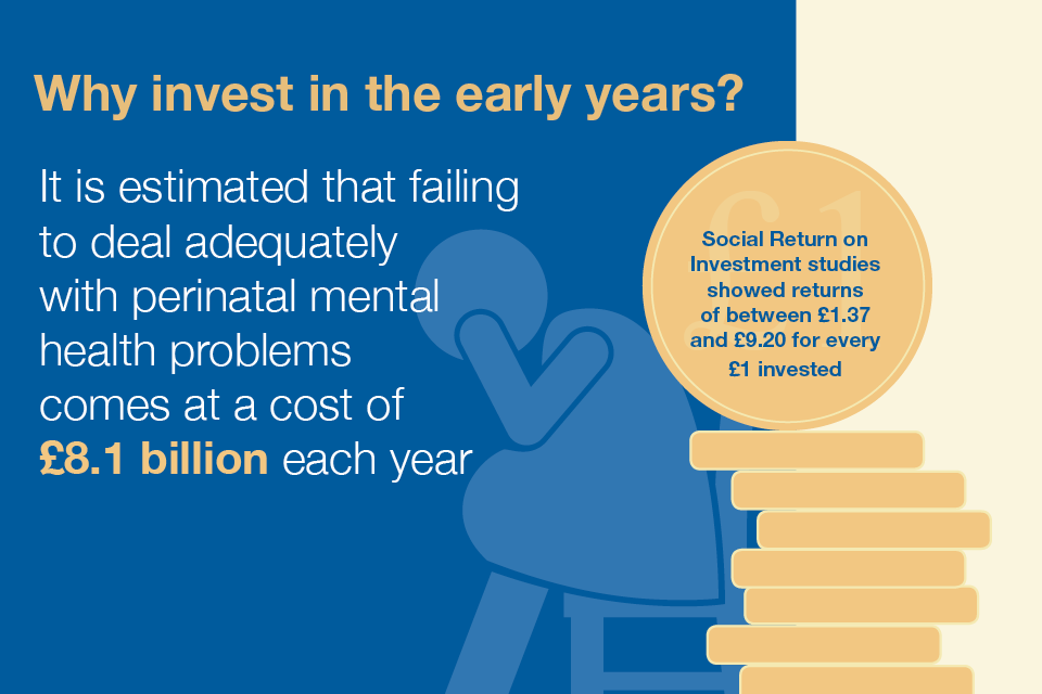 Infographic showing the financial benefits of investing in early years services.