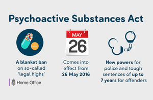 Psychoactive Substances Act comes into effect from 26 May 2016