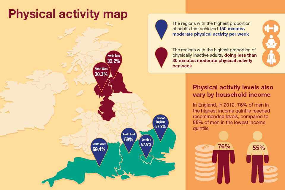Infographic showing physical activity rates per region of England